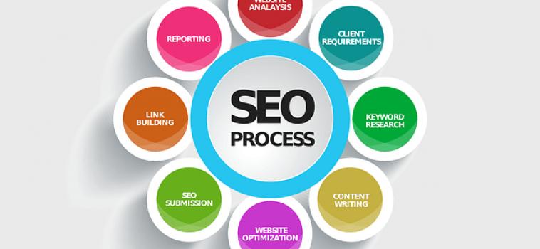 Webforgalom megduplázása, avagy SEO a gyakorlatban: meta title, description, címke, kategória