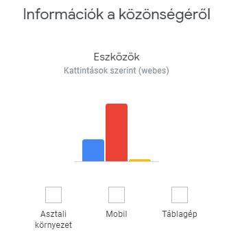 eredmények a Google keresőben